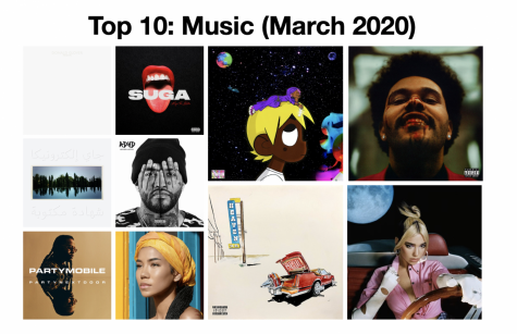 Top 10 Music Releases: March 2020