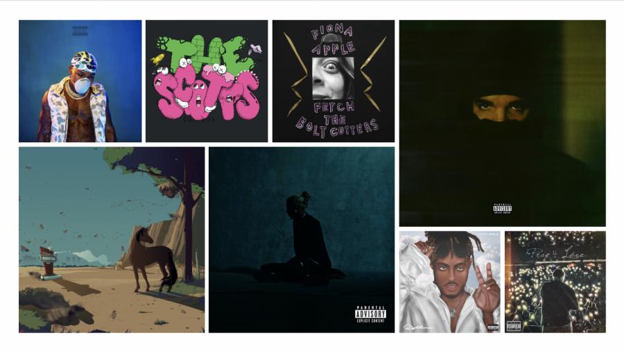 Top Music: April 2020