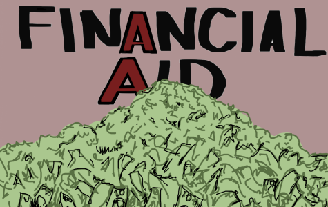 The Complicated Tale of Financial Aid
