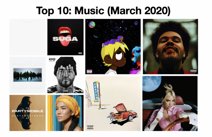 Top+10+Music+Releases%3A+March+2020