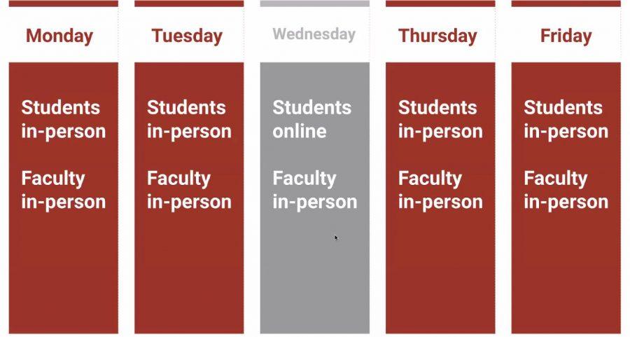 New weekly school schedule